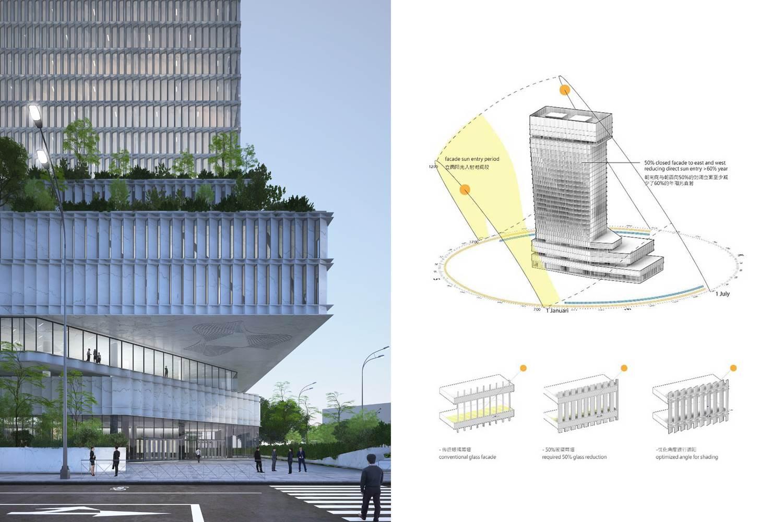 Mecanoo new development bank